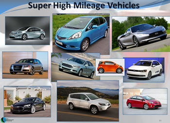 Image Result For Electric Car Funding