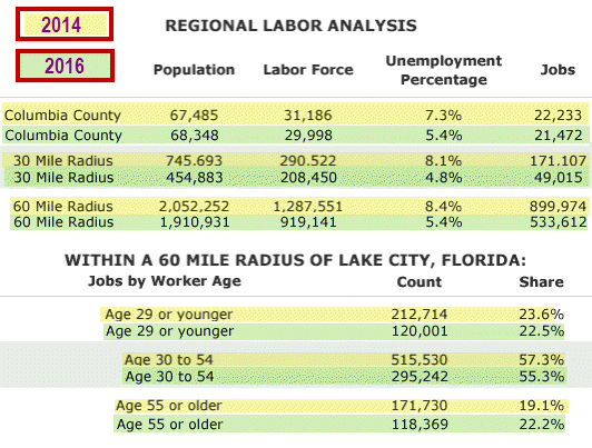 chart living wage single mothers fresno county
